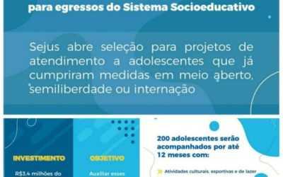 SEJUS lança Edital de Chamamento para seleção de OSC's interessadas em desenvolver projetos voltados ao atendimento de adolescentes egresso do Sistema Socioeducativo.